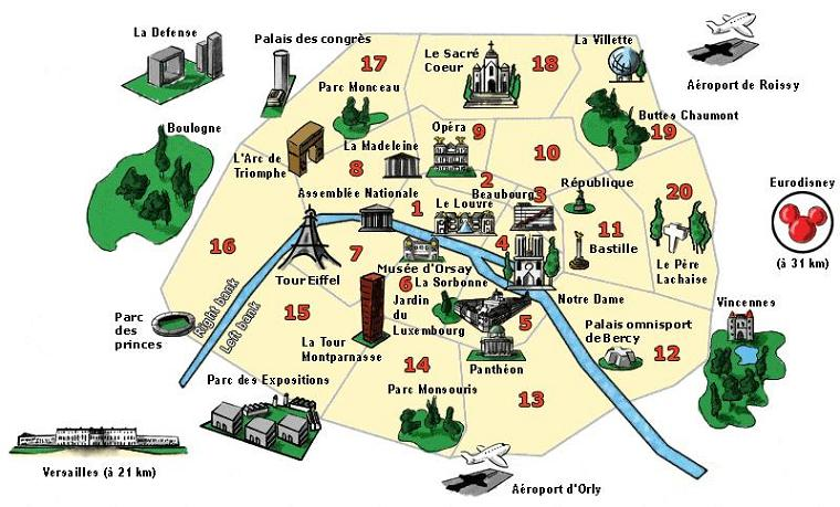 mapa de paris com monumentos Mapas de Paris mapa de paris com monumentos